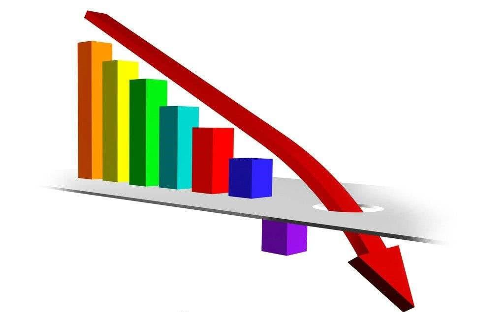 经济总量下调_我国经济gdp总量图